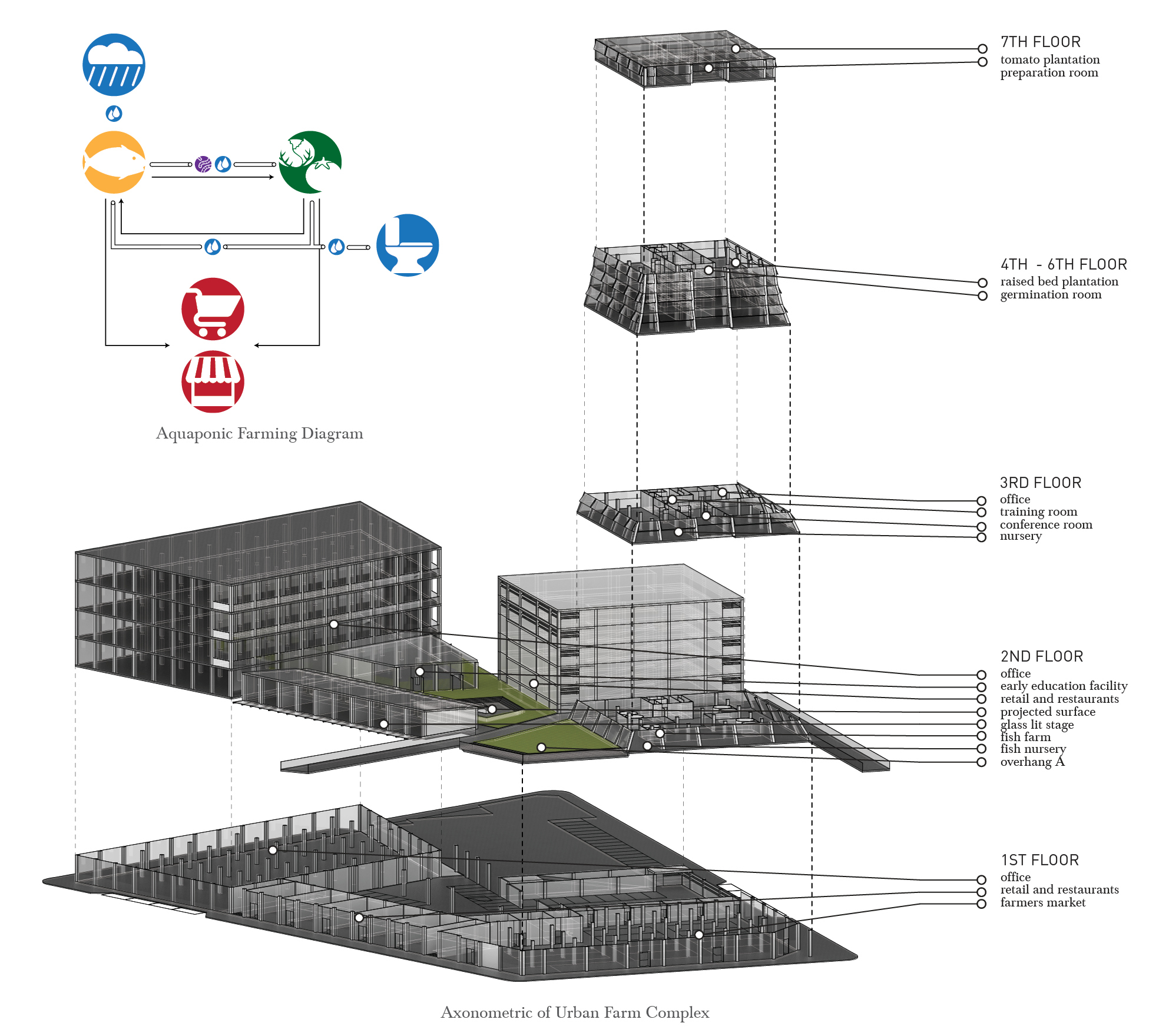 Axonometric and Plan Drawing of Urban Farm Complex