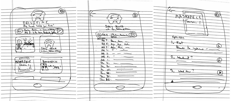 DT-wireframe-sketch.jpg