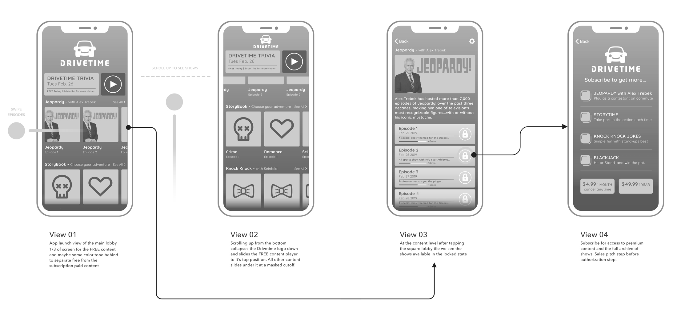 DriveTime_wireframes_show-scroll.jpg