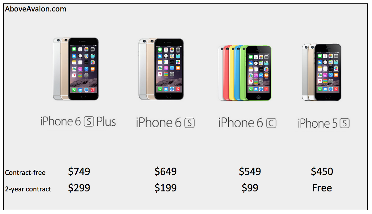 Note: Apple may change the case colors for 6s Plus, 6s, and 6c
