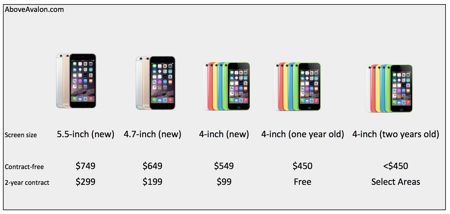 Note: Apple will likely change iPhone case colors.