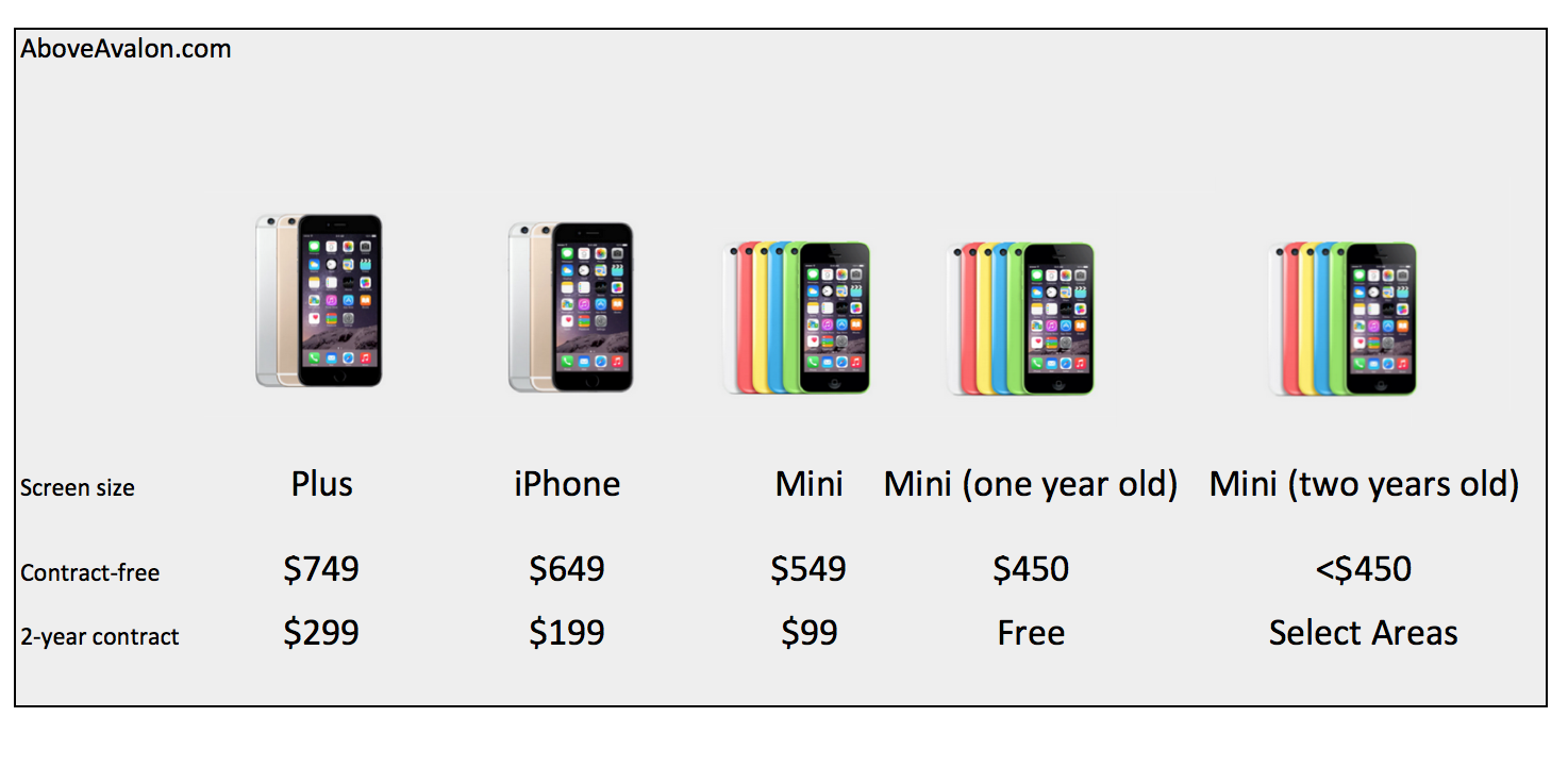 Note: Apple will likely change iPhone case c  olors.