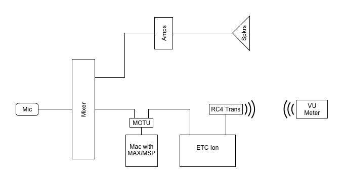 Block Diagram.jpg