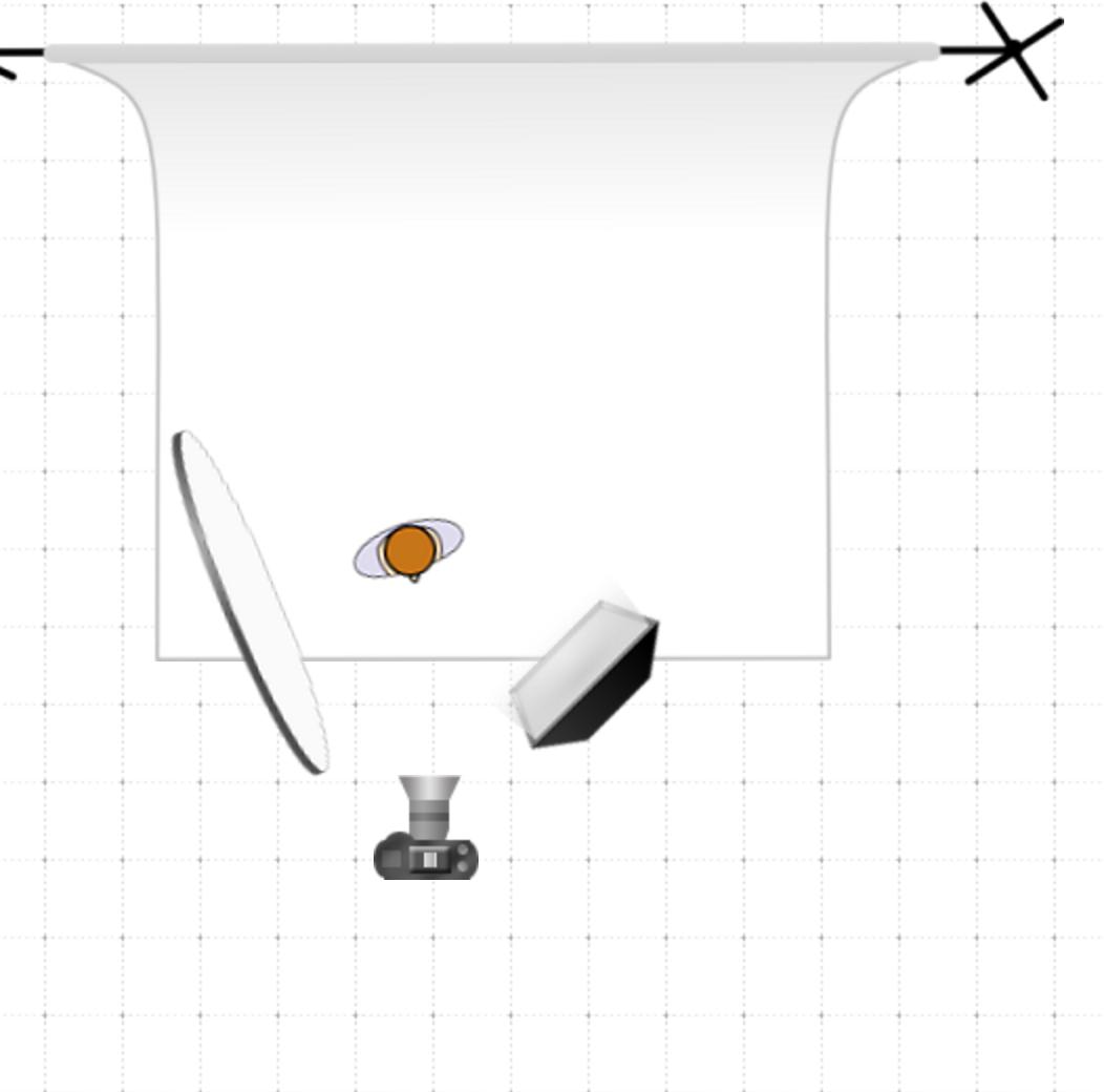 HDP_Diagram