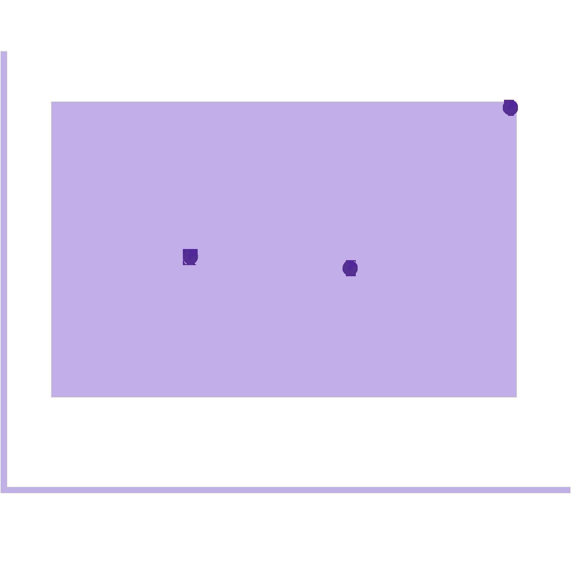 Medsender Graph.png