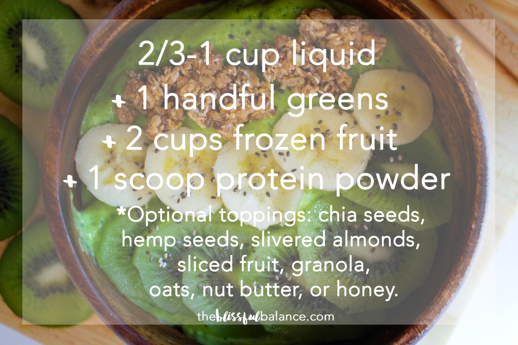 Smoothie Bowl Equation from the Blissful Balance