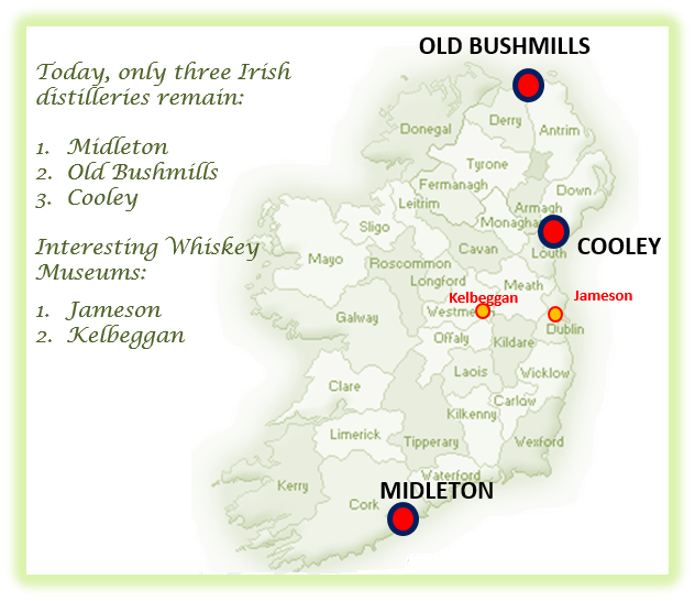 Remaining Active Whiskey Distilleries in Ireland