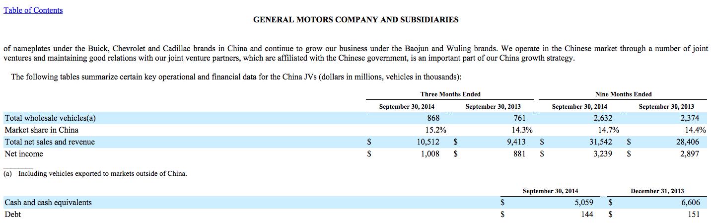 2014-09-30, GM Quarterly Report, 10-Q (p. 40)