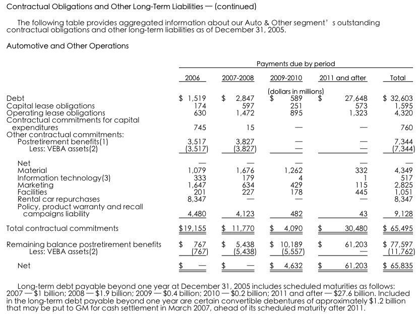 Debt and Obligation