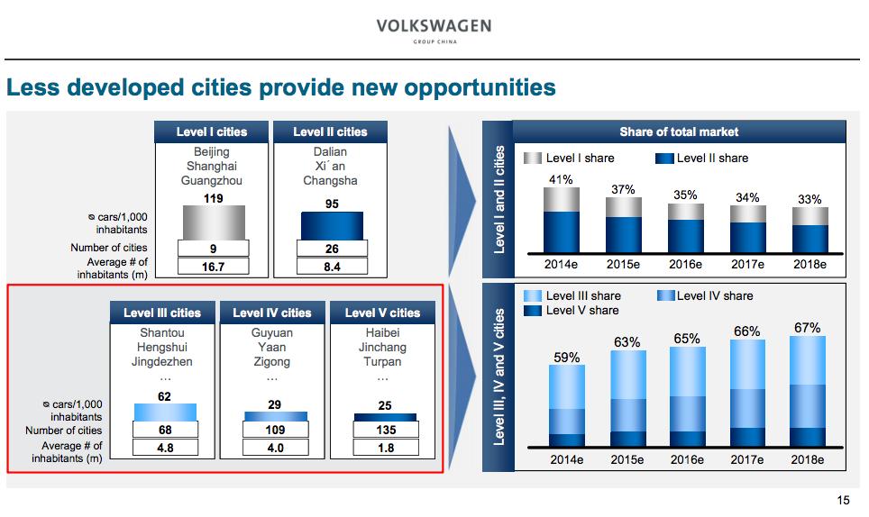 8. VW - Ownership.jpg