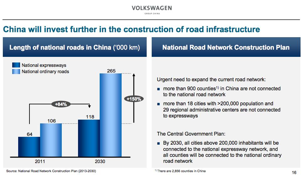 9. Road Construction.jpg