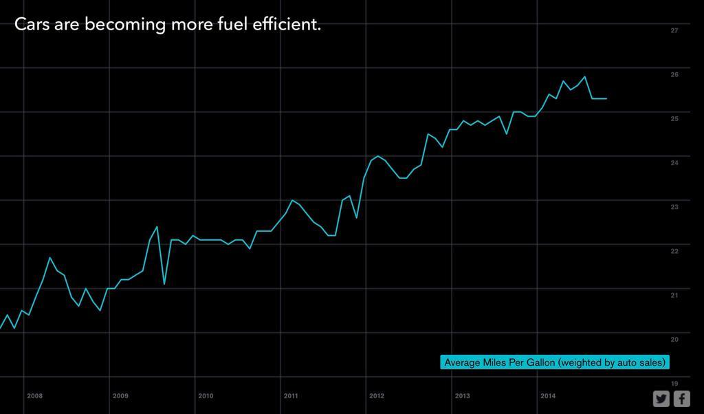 fuel efficiency.jpg