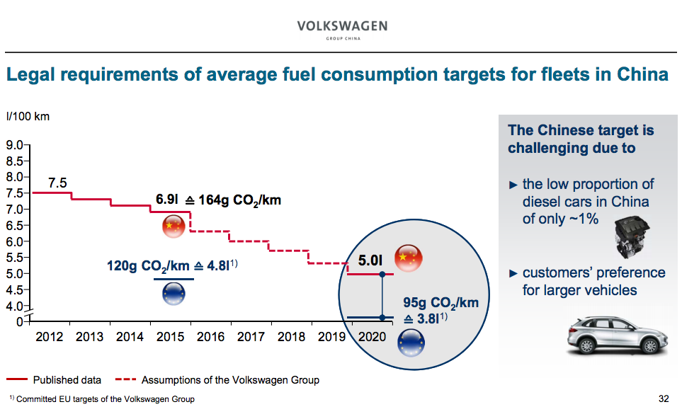20141124_VW Group_China- The second home market of the Volkswagen Group.JPG