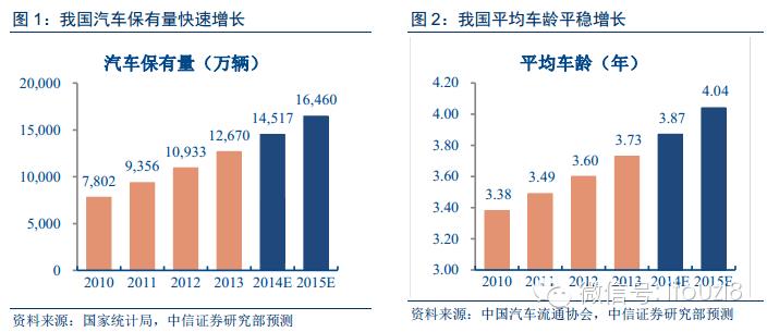 China fleet age.jpg