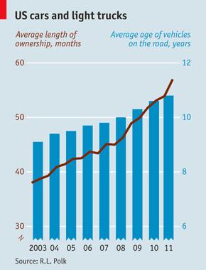 US fleet age.jpg