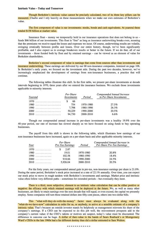 (BERKSHIRE HATHAWAY ANNUAL REPORT 2010)