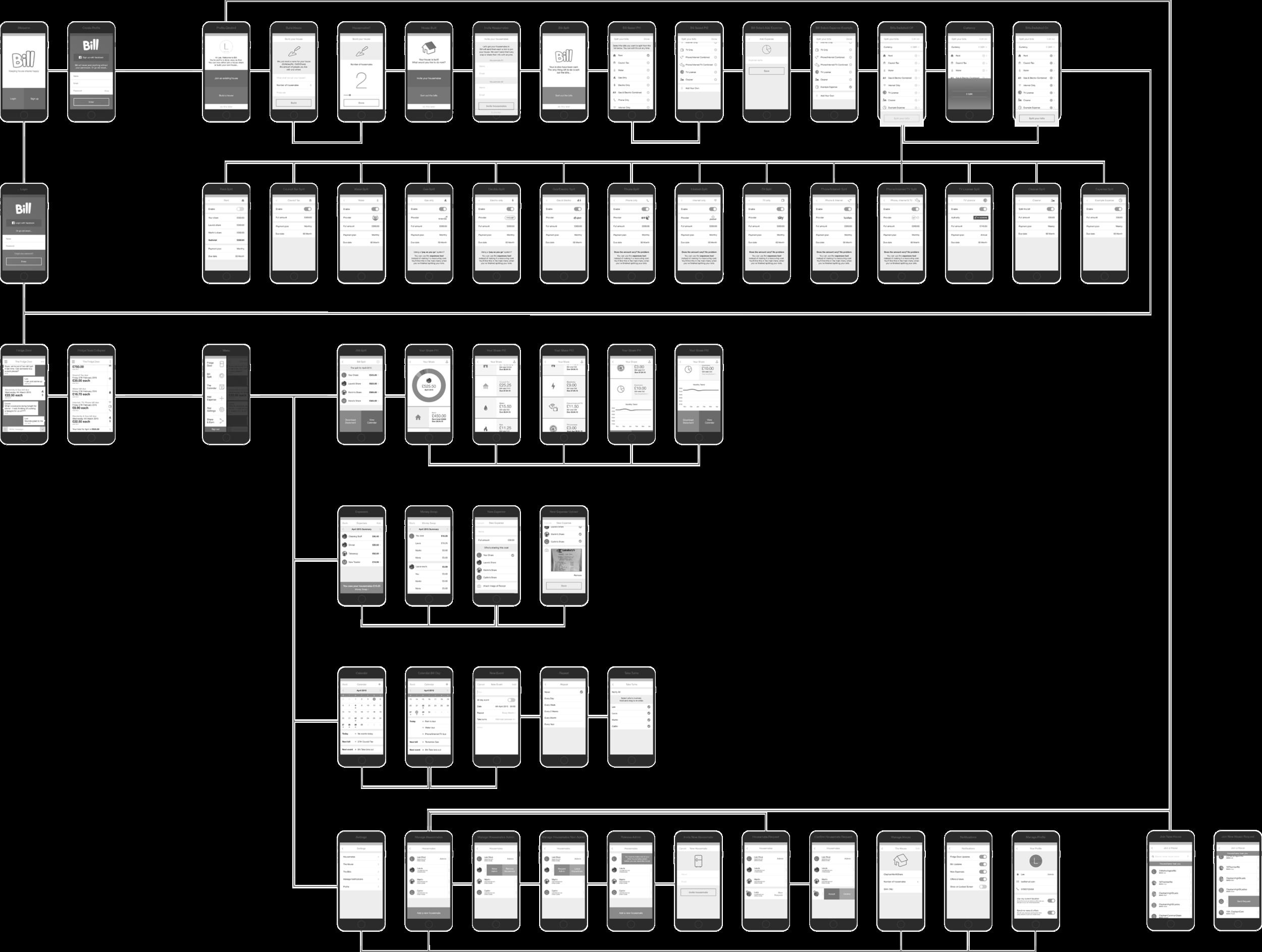2-Bill-UX-Flow-2.png