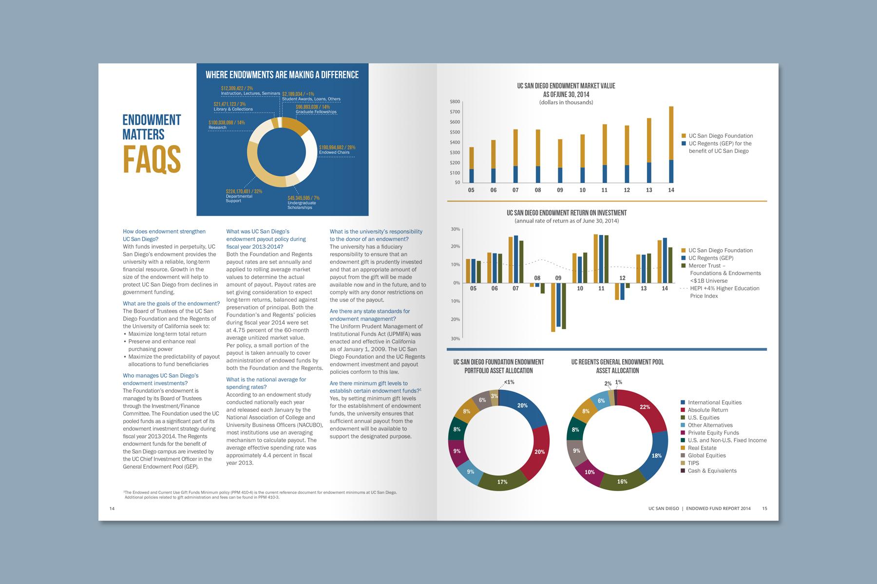 Endowed Fund Report Inside_web1.jpg