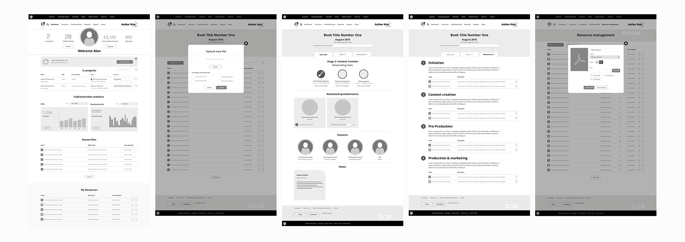 authorhub_wireframes_a1.png