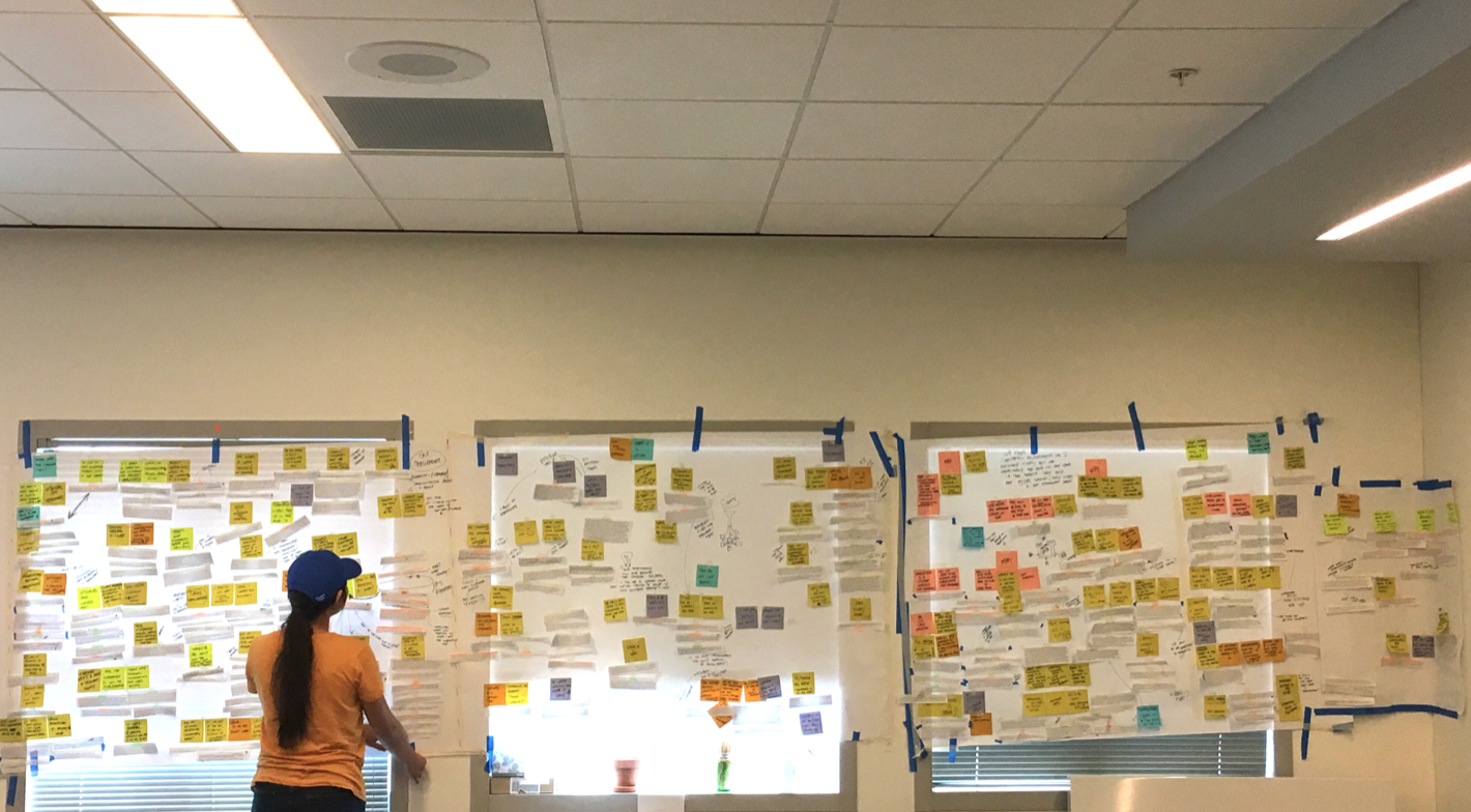 Synthesizing 18 stakeholder generative interviews to uncover and understand why there is a misalignment in the business requirements and priorities for an offering.
