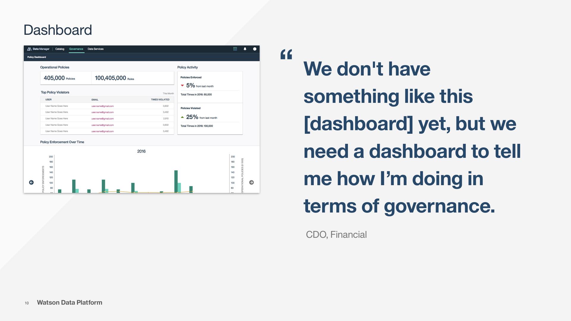 Dashboard Policy Glossary User Testing Feedback_OM.010.jpeg