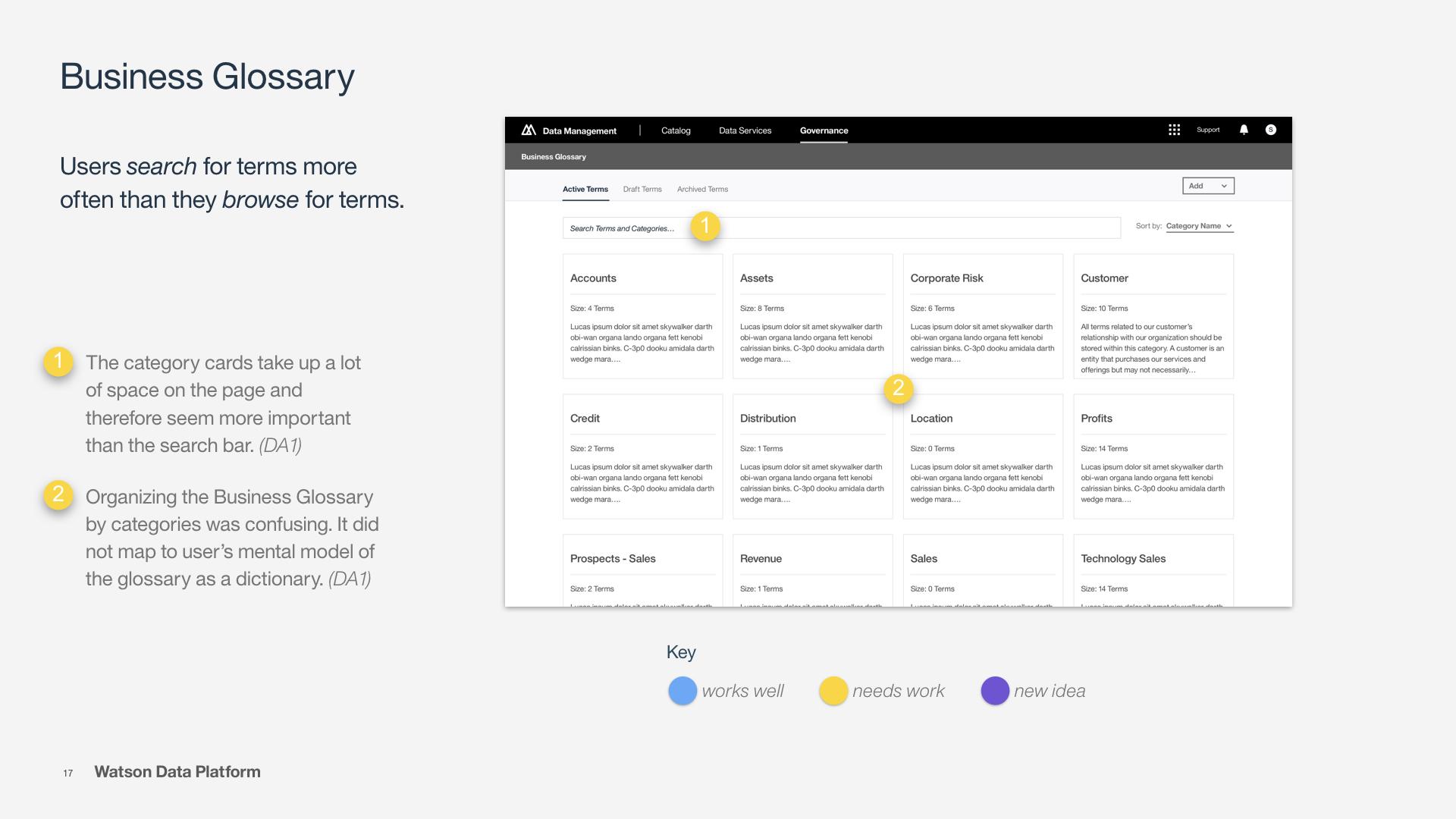Dashboard Policy Glossary User Testing Feedback_OM.017.jpeg
