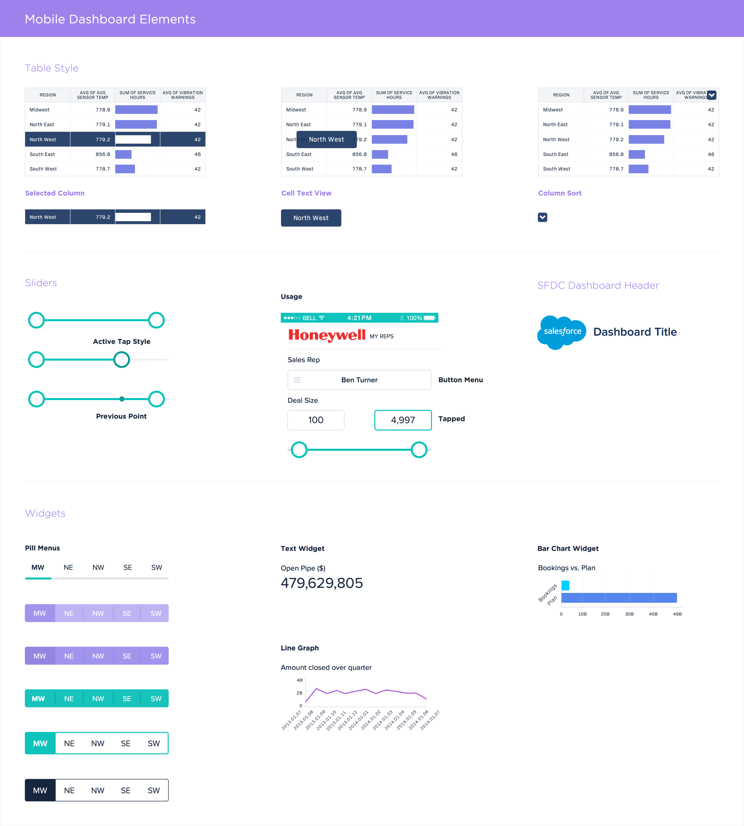 Mobile Dashboard Elements@2x.png