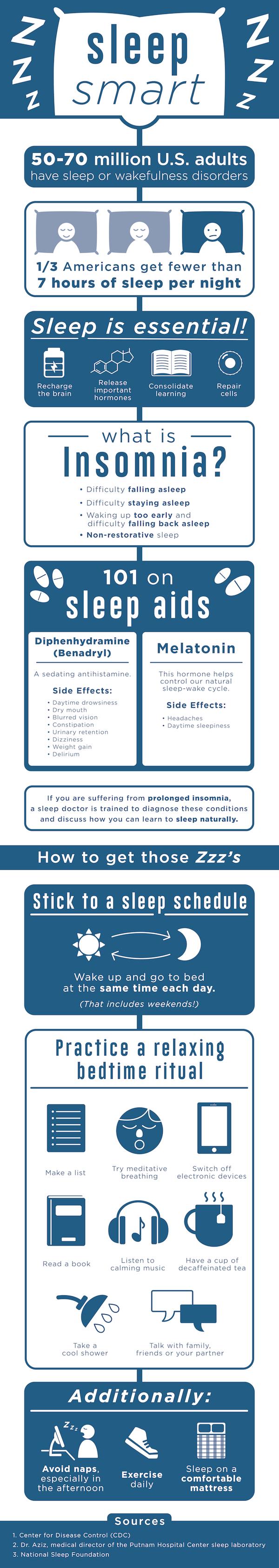 Sleep Awareness Infographic_Smaller.png