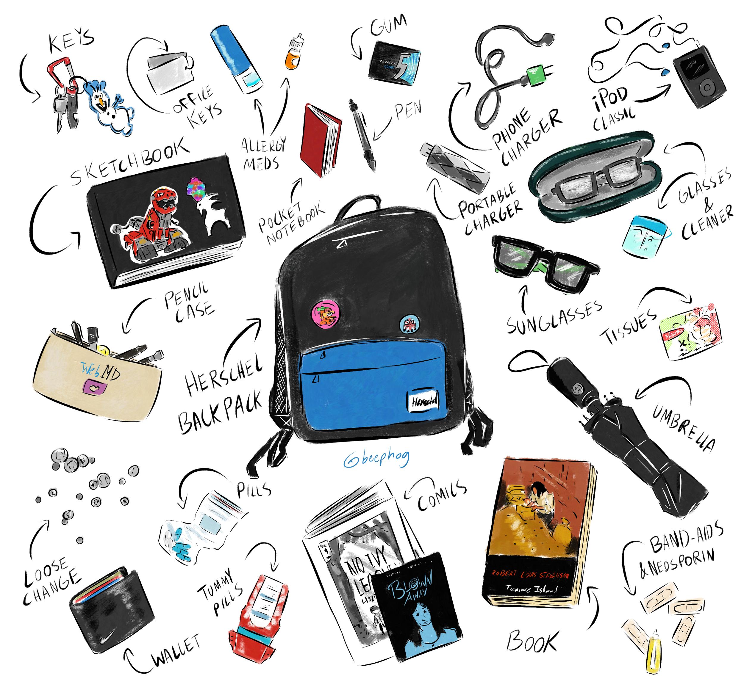 In_My_Bag.png