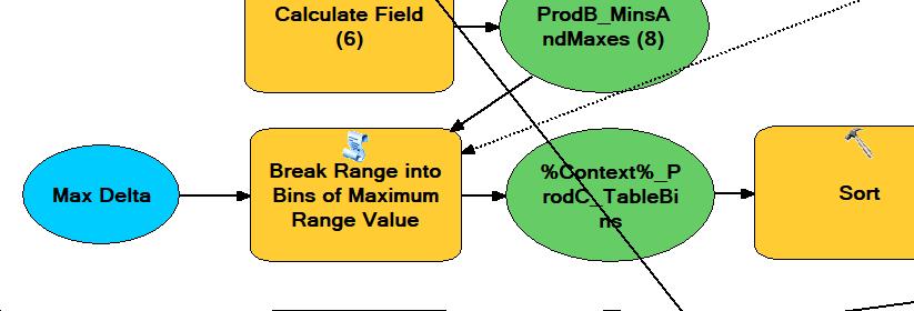BreakRangeIntoBinsOfMaxValue-Model.PNG