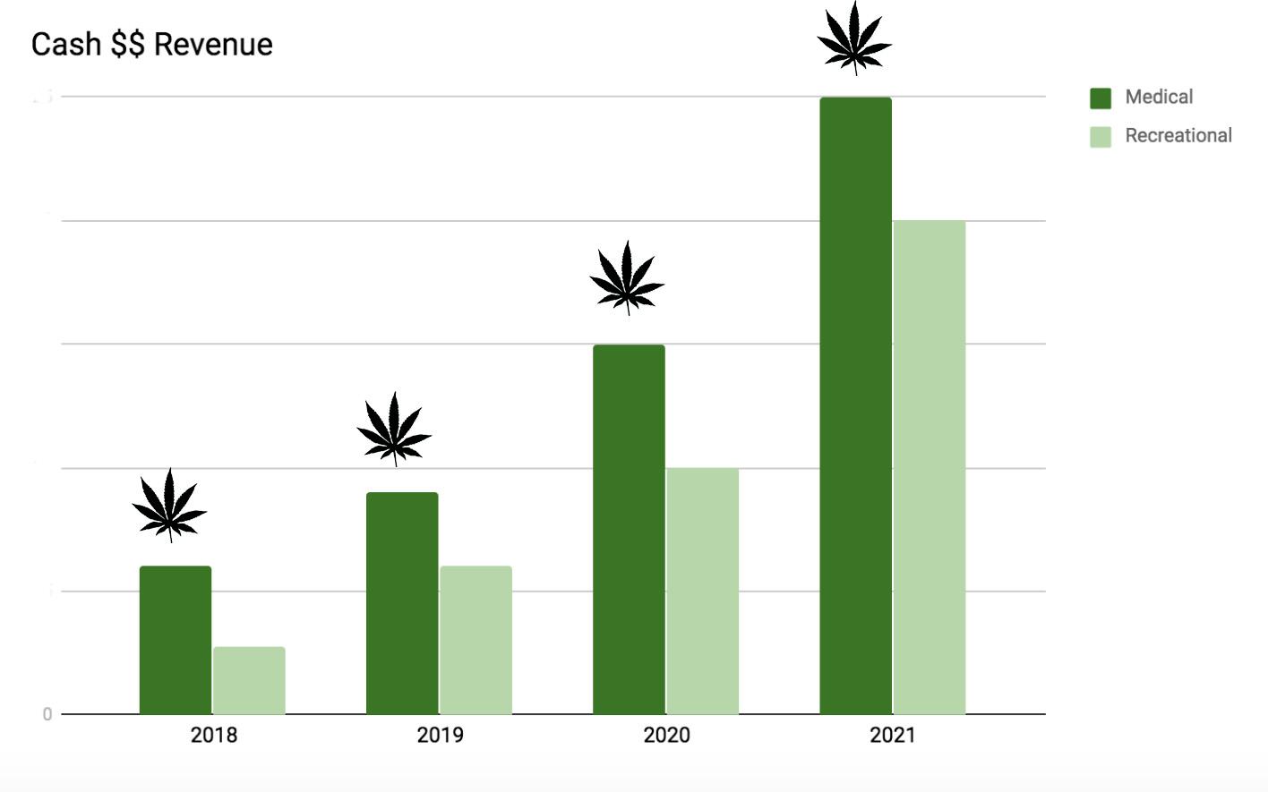 weed chart.jpg