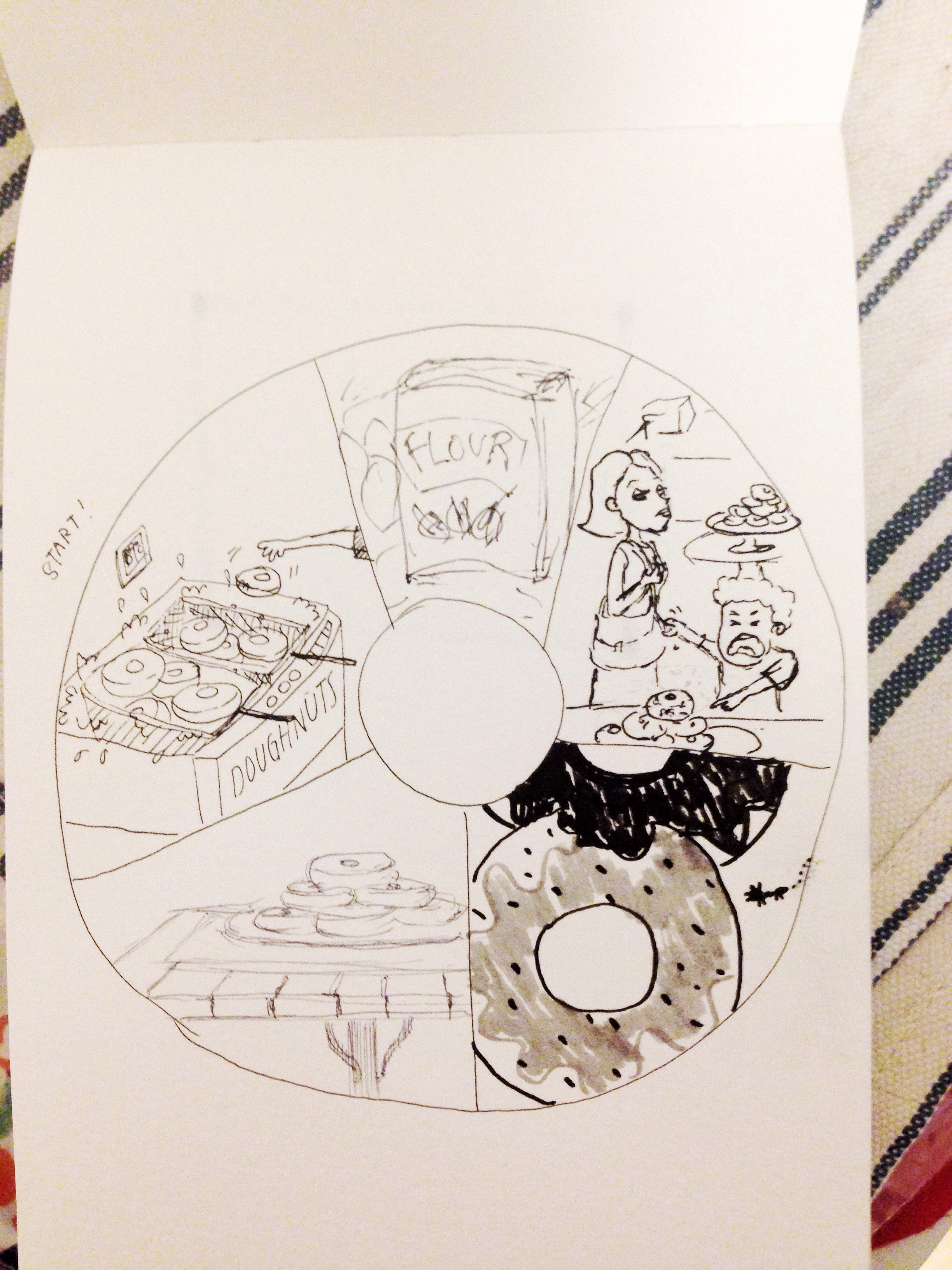 A donut comic strip on donuts that goes on an infinite loop! Interesting to see how the other participants continued my story of frying donuts.