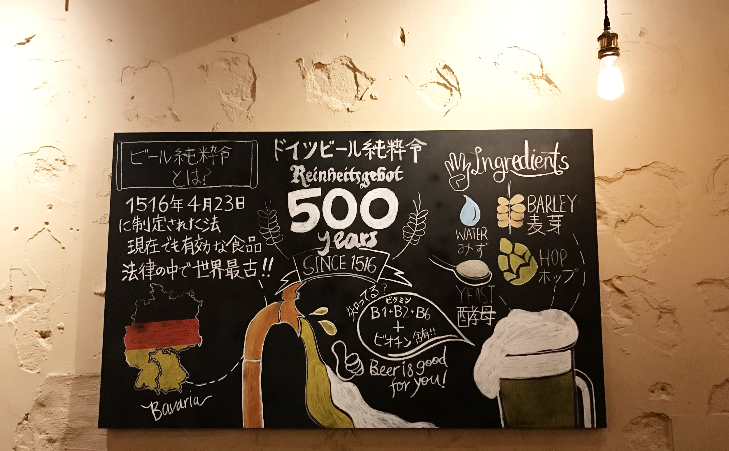 All About Beer Chalk Mural
