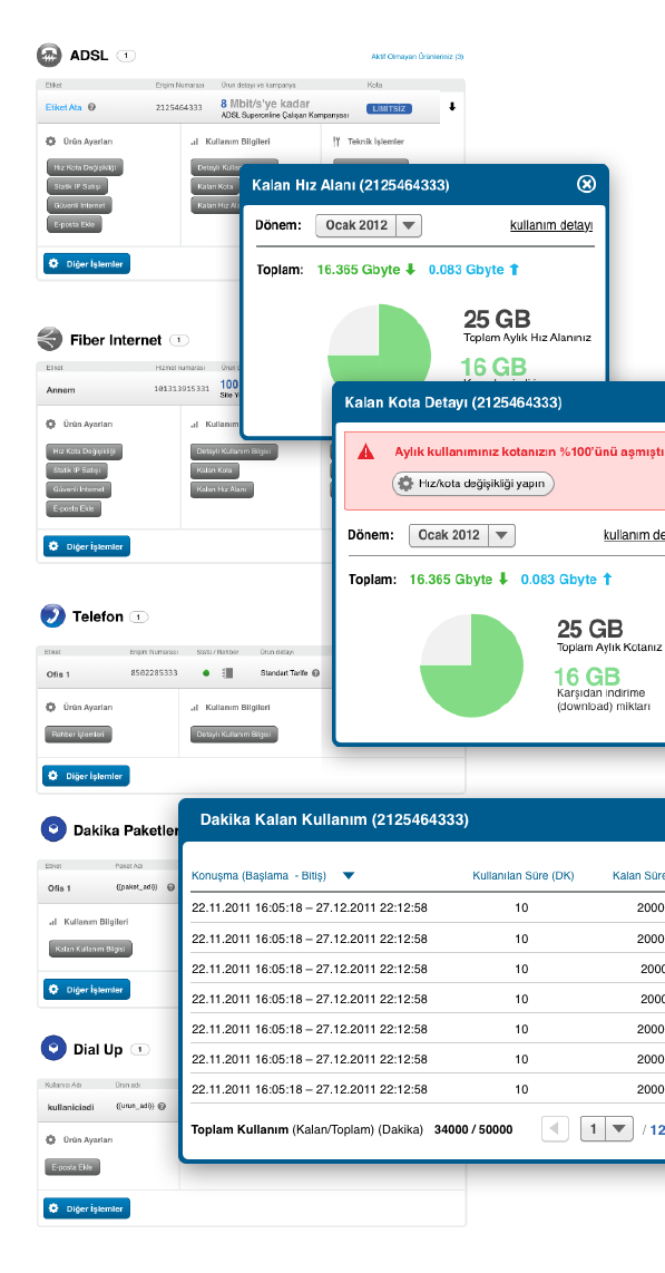 Control panels are packed with small utilities reporting detailed usage information
