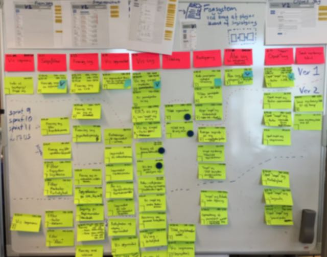 user story map board