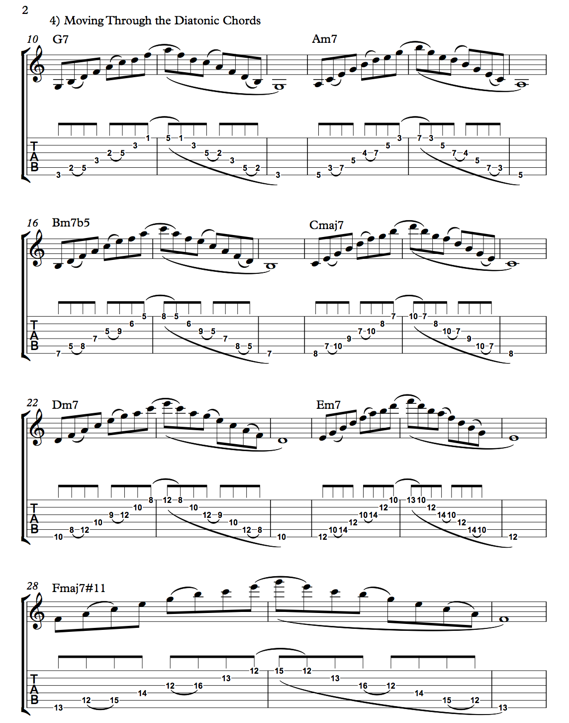 Nick Johnston Guitar - Cm arpeggio Lick (Moving through diatonic)
