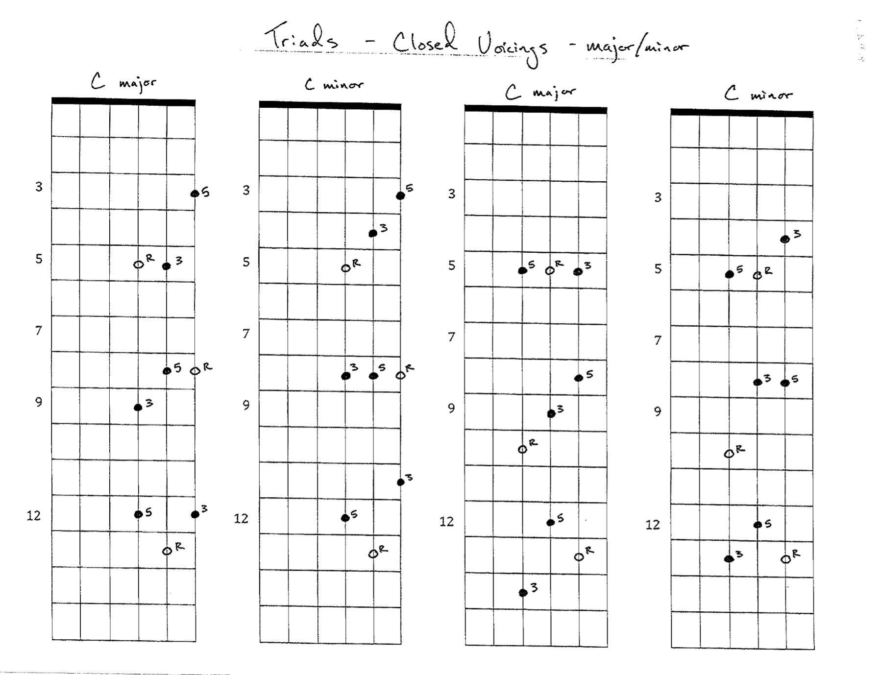 Orlando guitarist church musician - Triads full - maj:min