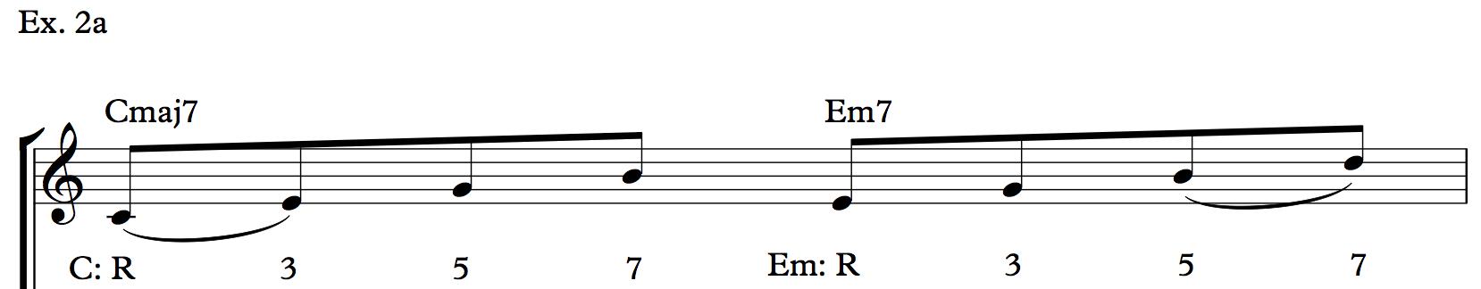 Nick Johnston Guitar - Arpeggio Sequence Lick - Ex. 2a