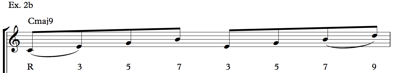 Nick Johnston Guitar - Arpeggio Sequence Lick - Ex. 2b