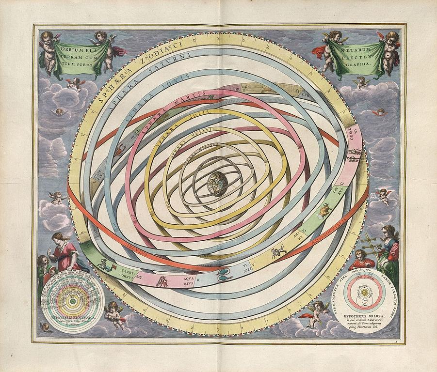 Andreas Cellarius: Harmonia macrocosmica seu atlas universalis et novus, totius universi creati cosmographiam generalem, et novam exhibens. Plate 3. ( Wikimedia Commons )