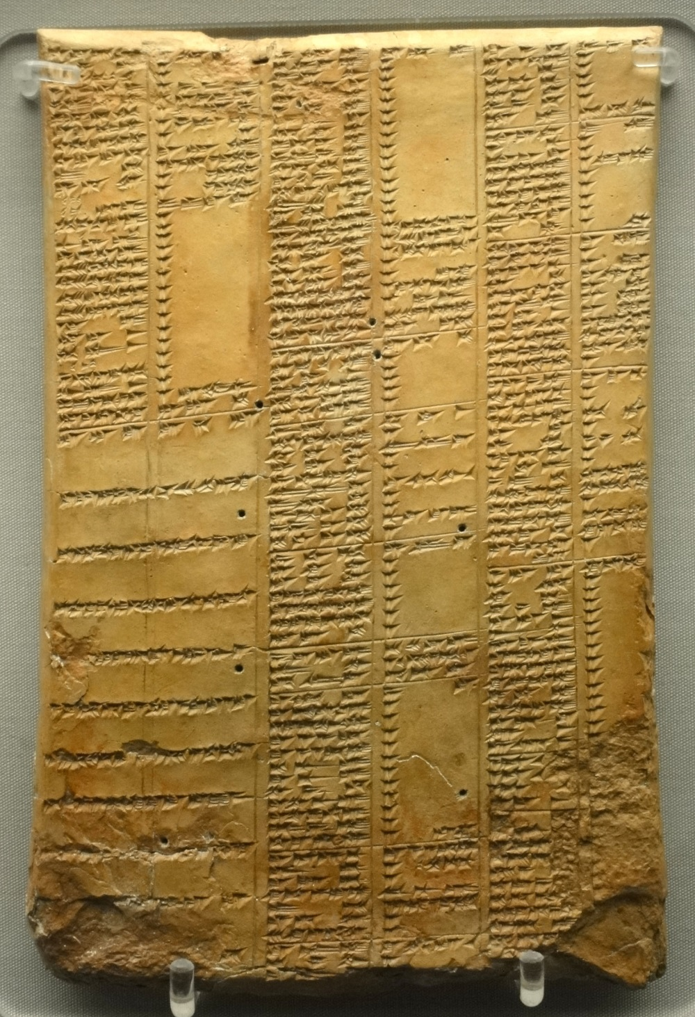 Cuneiform synonym list clay tablet from the Library of Ashurbanipal | Neo-Assyrian (934-608BCE), currently on display in the British Museum |  Image Source