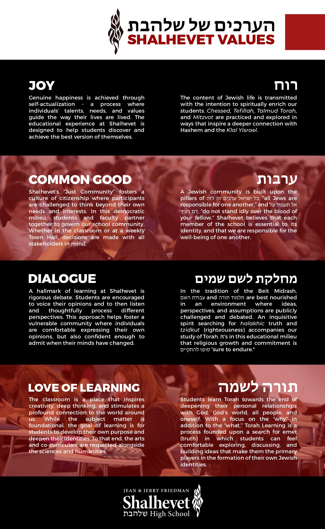 Shalhevet Values - Flyer, Shalhevet
