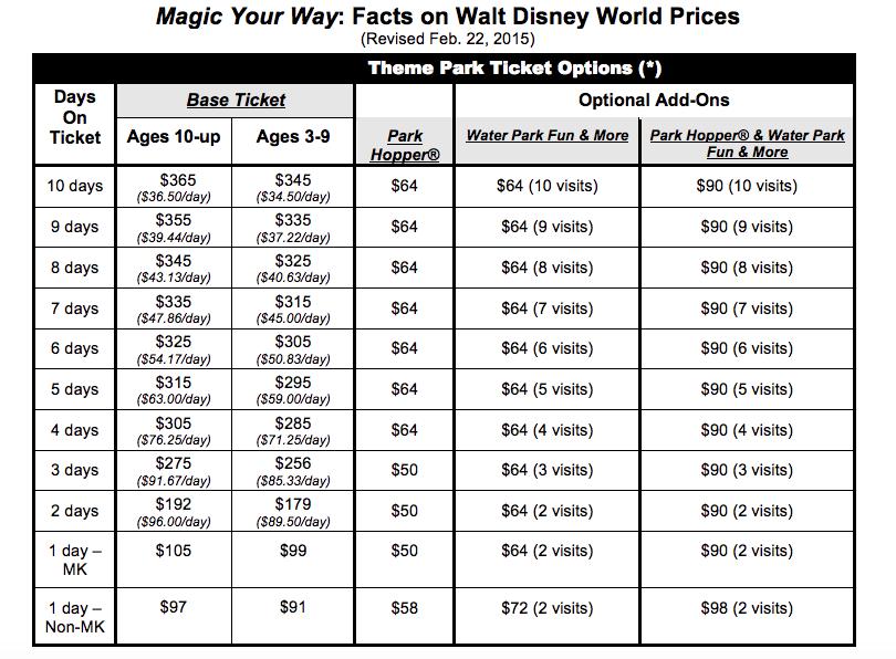 Walt Disney World Ticket Prices 2015 Save At Walt Disney World