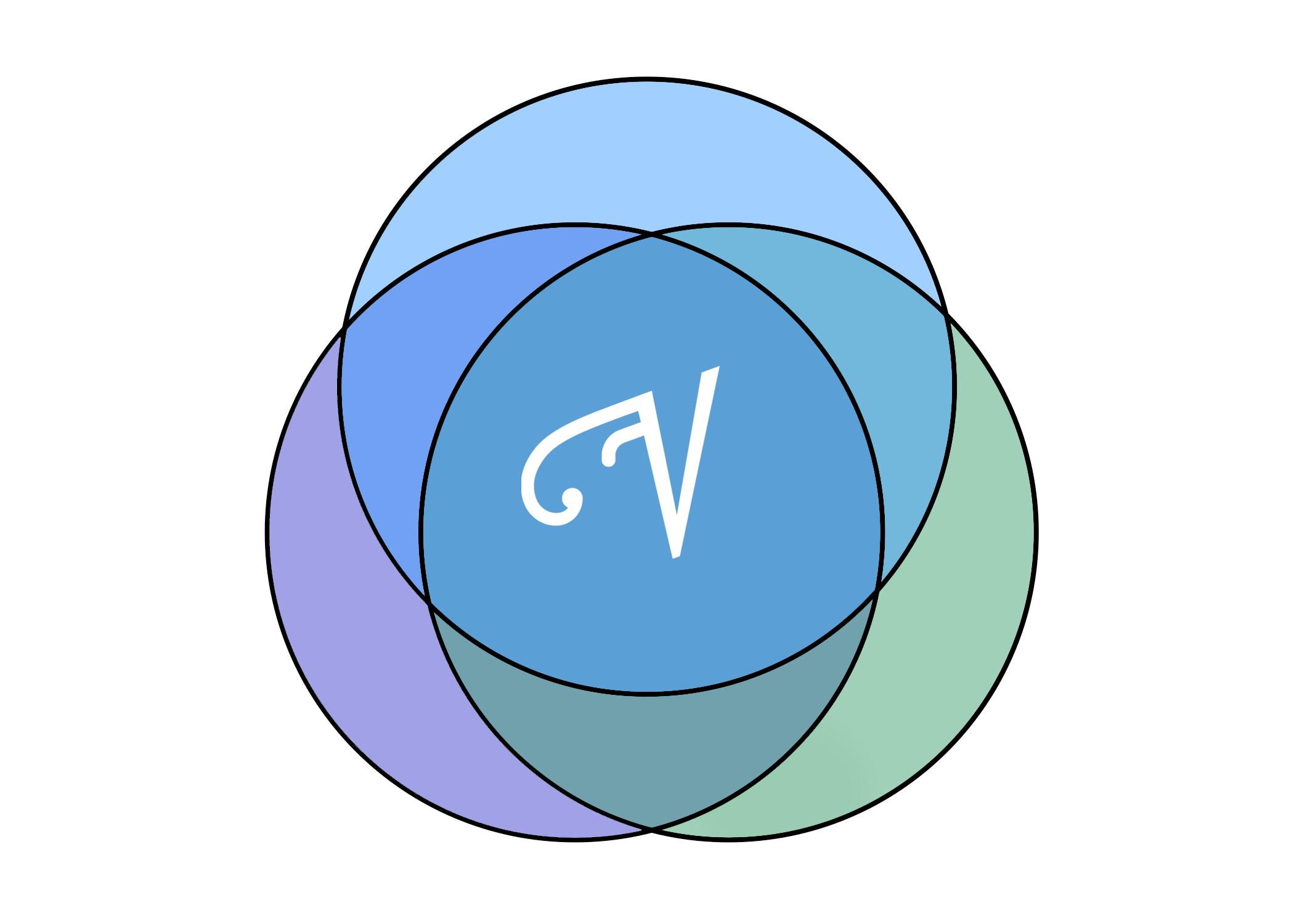 v5_more_triple_bottom_line.png
