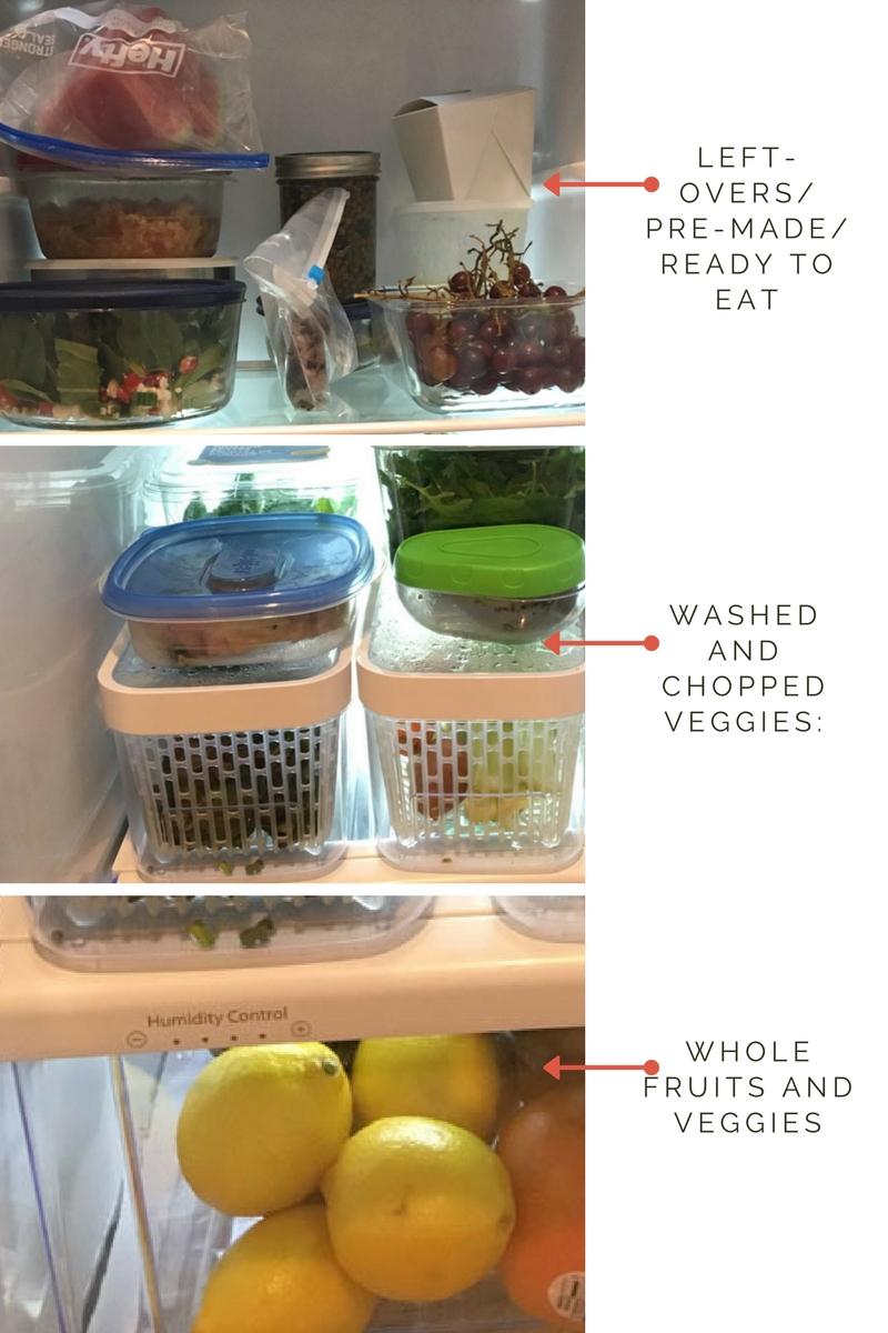 fridgeorganized.jpg
