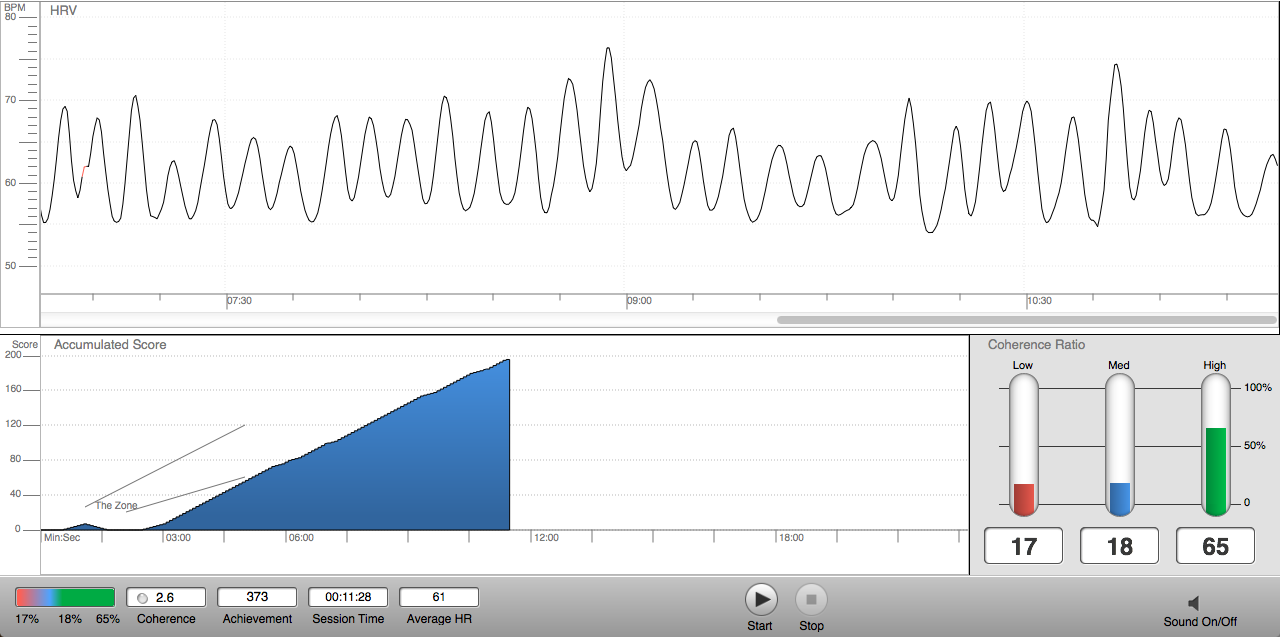 An example of a great HRV training session.