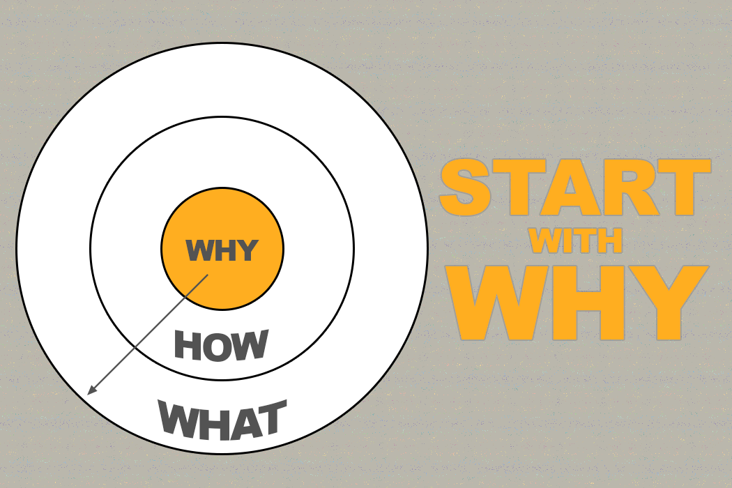 Start with Why Simon Sinek StopStartDo