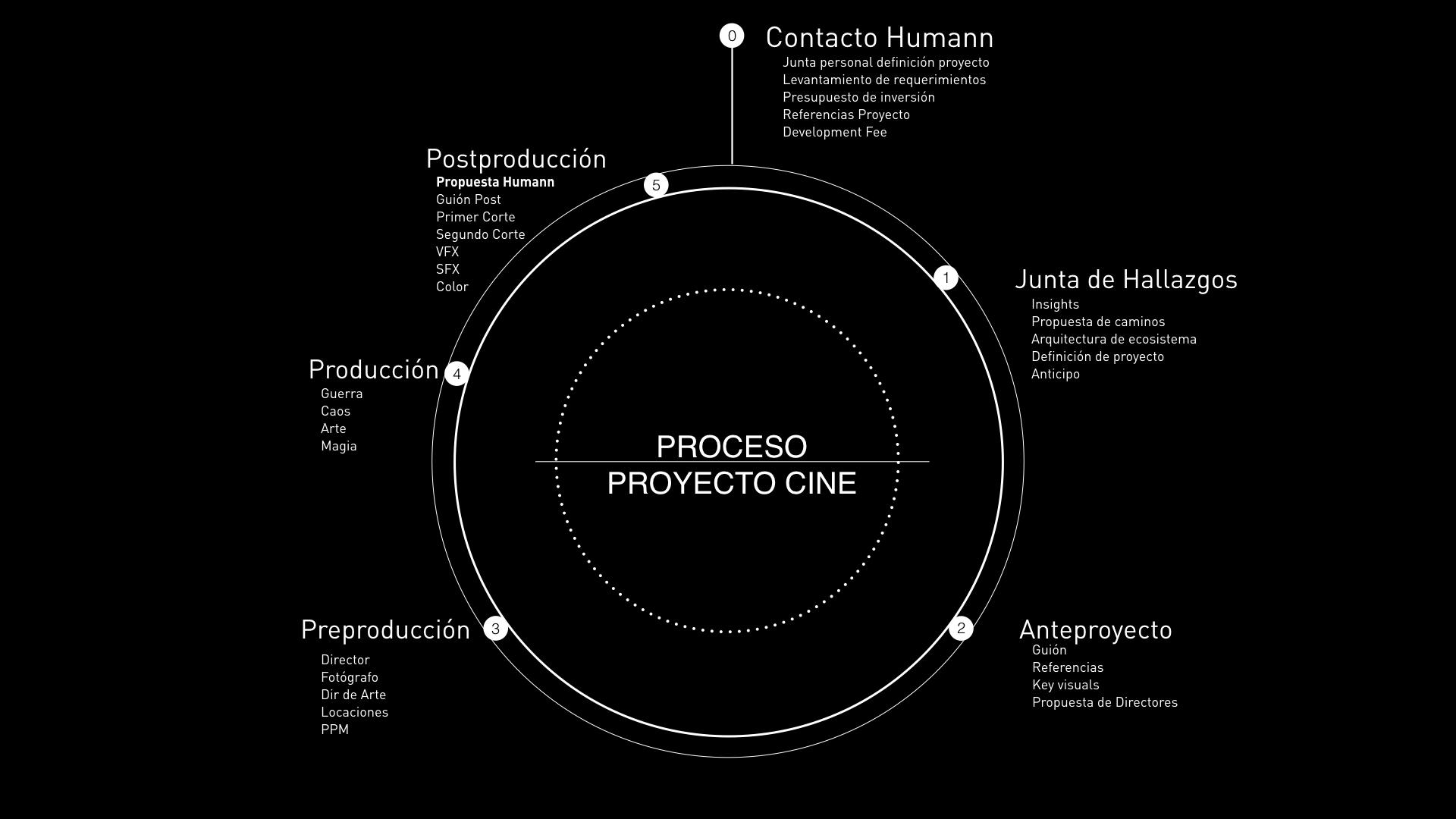 Barceló - Humann Modelos de Producción.022.jpeg
