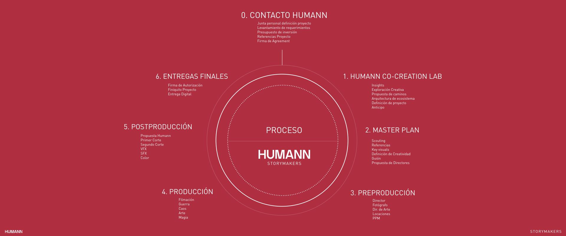 LOCO HUMANN Primer corte.003.jpeg