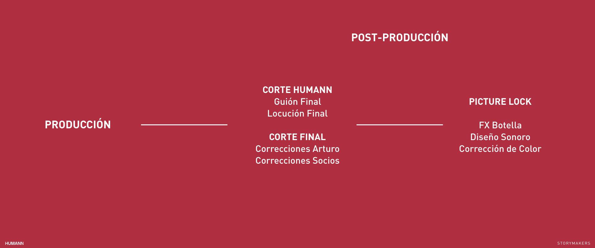 LOCO HUMANN Primer corte.004.jpeg